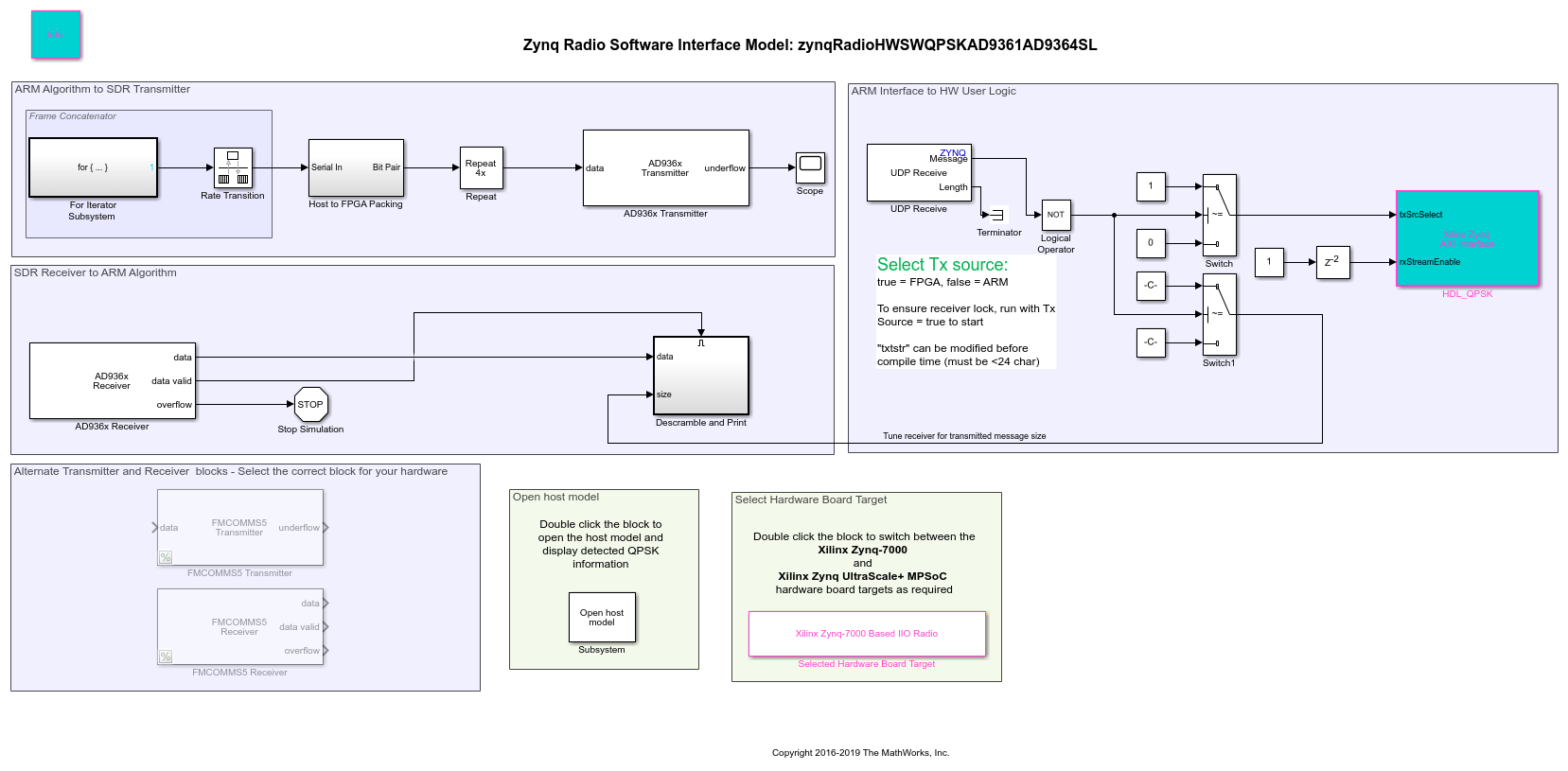 In this model, the switch has been replaced by a UDP receive block which  will be able to receive UDP packets and output the source choice value.