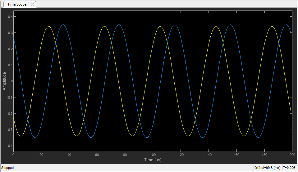 Receive Tone Signal Using Analog Devices AD9361/AD9364 - MATLAB