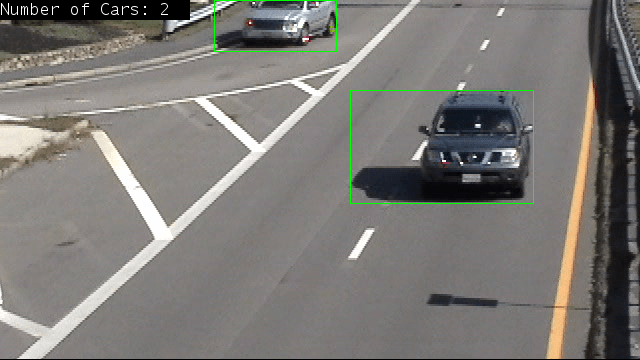Tracking Cars with Zynq-Based Hardware - MATLAB & Simulink Example