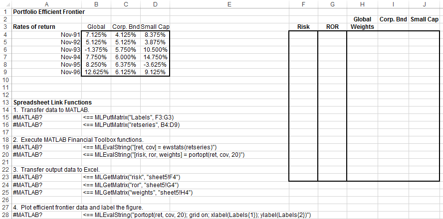 efficient frontier optimal According to the theory, it's possible to construct an efficient frontier of optimal portfolios offering the maximum possible expected return for a given level of risk.