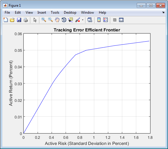 how to return a variable in matlab