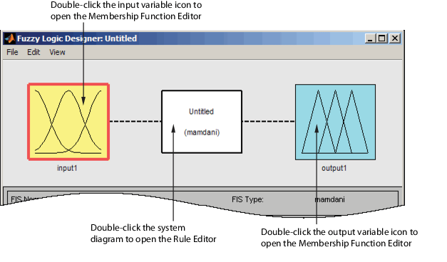 Build Fuzzy Systems Using Fuzzy Logic Designer Matlab