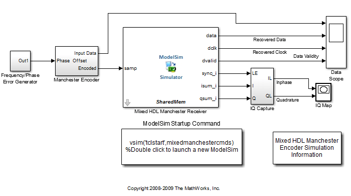 Simulink As A Test Bench Matlab Simulink