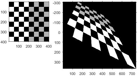 Matrix Representation of Geometric Transformations - MATLAB