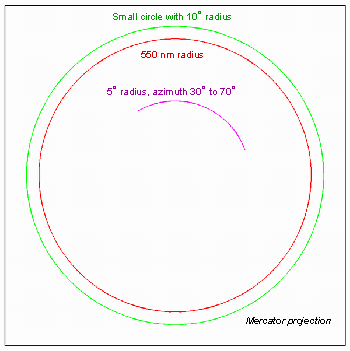 Small circles from center, range, and azimuth - MATLAB scircle1