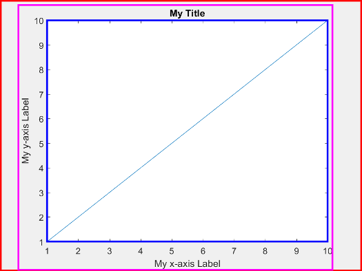 length in matlab