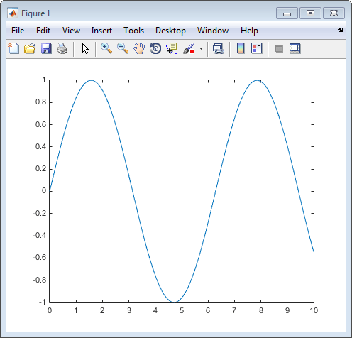 help with matlab This matlab function lists all primary help topics in the command window.