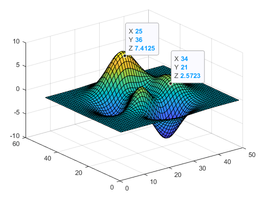 Interactively Explore Plotted Data - MATLAB & Simulink