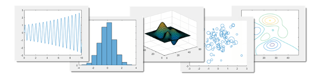 For Illustrations Of Some The Types Plots You Can Create Programmatically See MATLAB