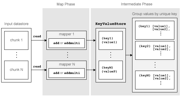 Write a Map Function - MATLAB & Simulink