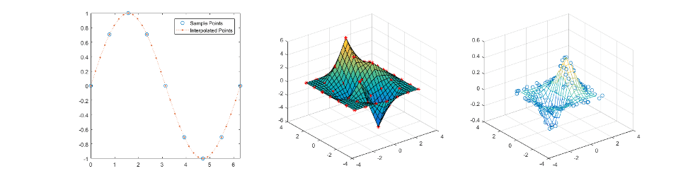 Interpolation - MATLAB & Simulink