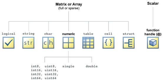 Fundamental MATLAB Classes - MATLAB & Simulink