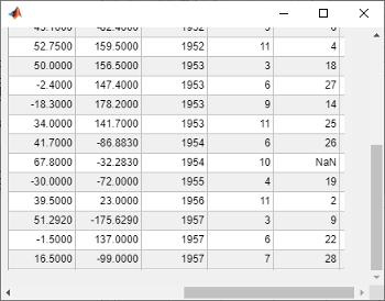 Create grid layout manager - MATLAB uigridlayout