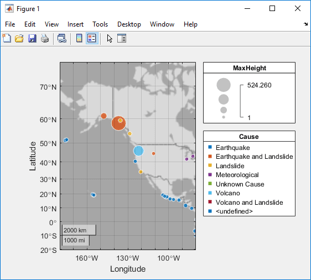 Visualize data values at specific geographic locations