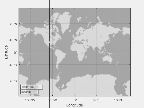 Identify axes coordinates - MATLAB ginput