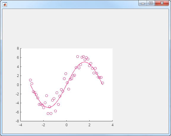 Create UI axes for plots in App Designer - MATLAB uiaxes