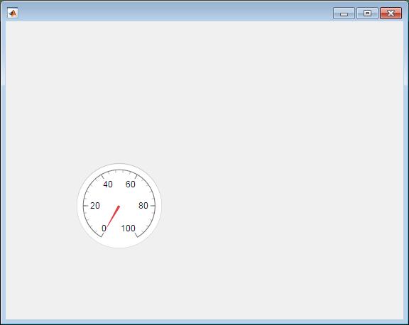 Create gauge component - MATLAB uigauge