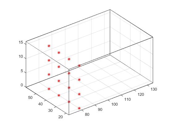 visualizing vector volume data matlab simulink rh mathworks com plot wind vectors in matlab Multiplying Vectors in Mat Lab