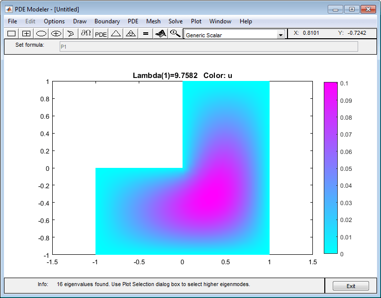 Solve partial differential equations in 2-D regions - MATLAB