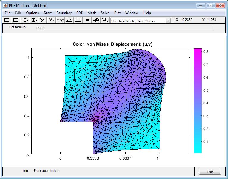 Von mises iteration matlab download