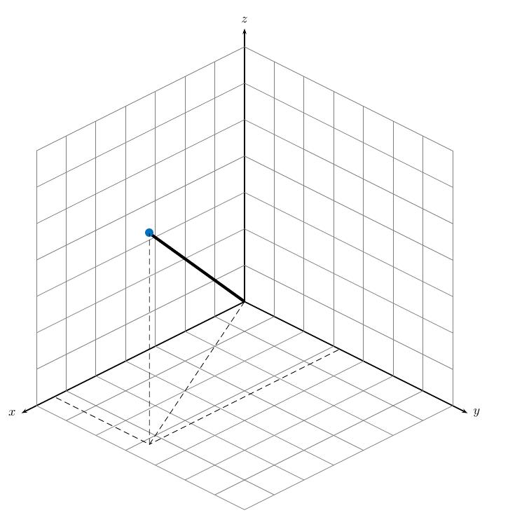 Rectangular Coordinates Matlab Simulink
