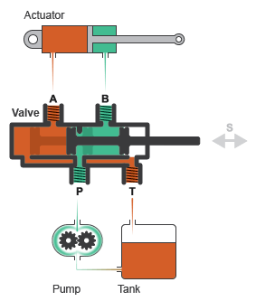 on 3 way control valve schematic