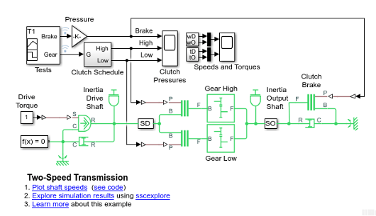 Model A Two-speed Transmission With Braking