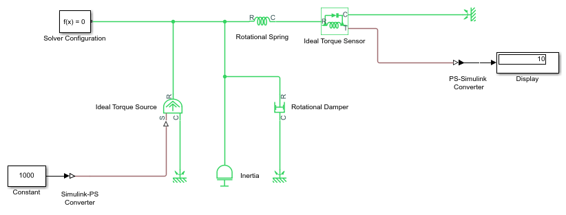 convert simulink input signal into physical signal