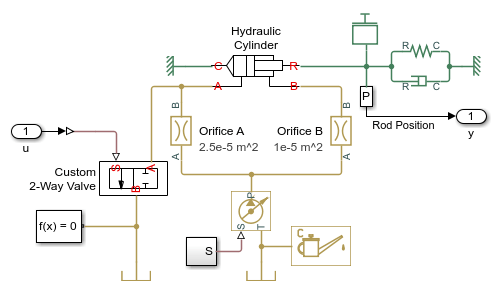 Linearize a Plant Model for Use in Feedback Control Design - MATLAB & Simulink