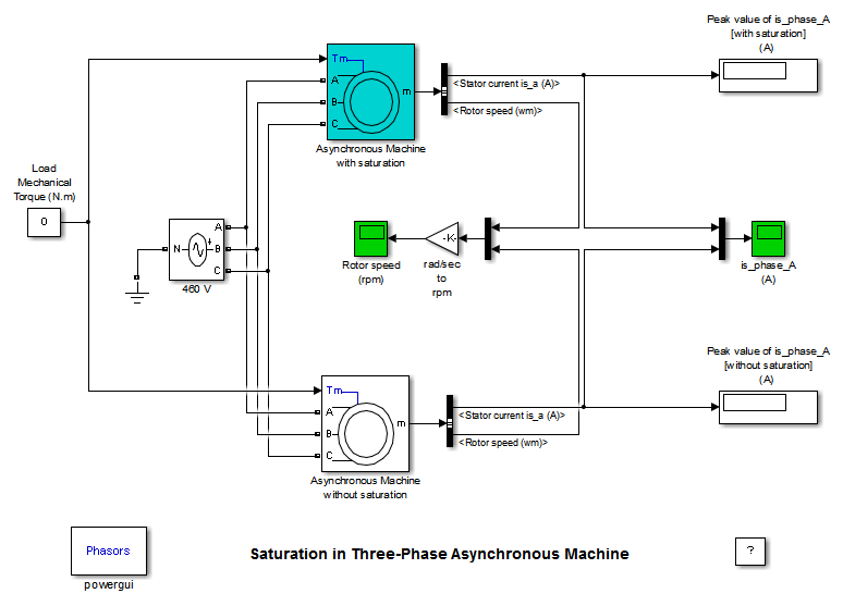 power_asm_sat_model model the dynamics of three phase asynchronous machine, also known  at fashall.co