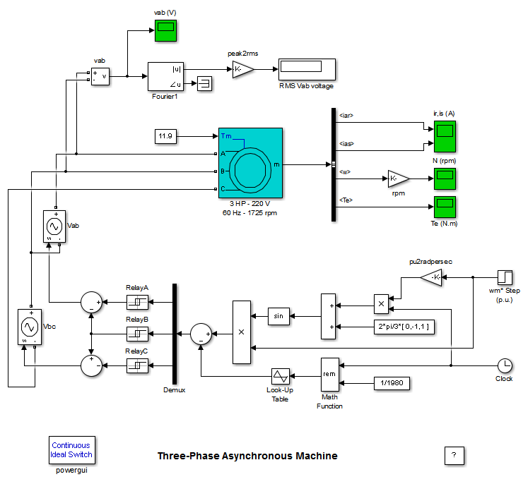 power_pwm_model model the dynamics of three phase asynchronous machine, also known  at n-0.co