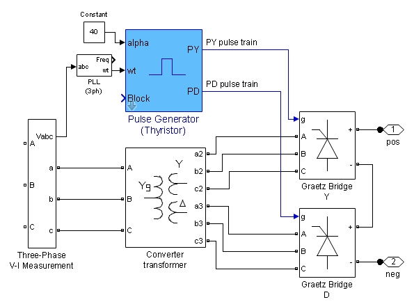 generate pulses for twelve-pulse and six-pulse thyristor, Wiring block