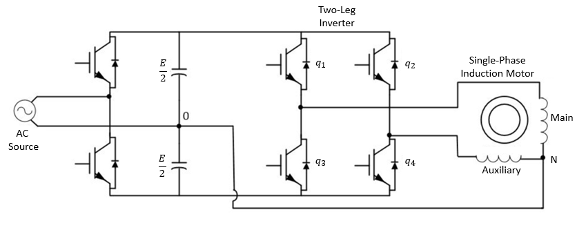 Implement Single Phase Induction Motor Drive Simulink