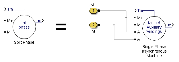 Model dynamics of single phase asynchronous machine with