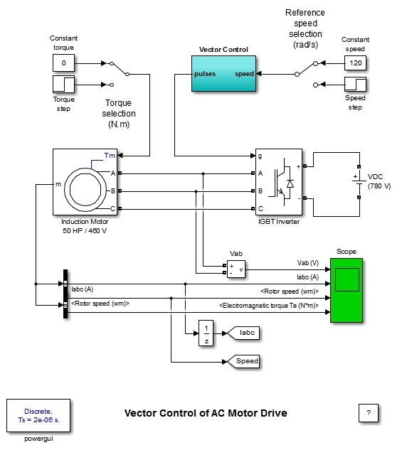 vector control of induction motor thesis
