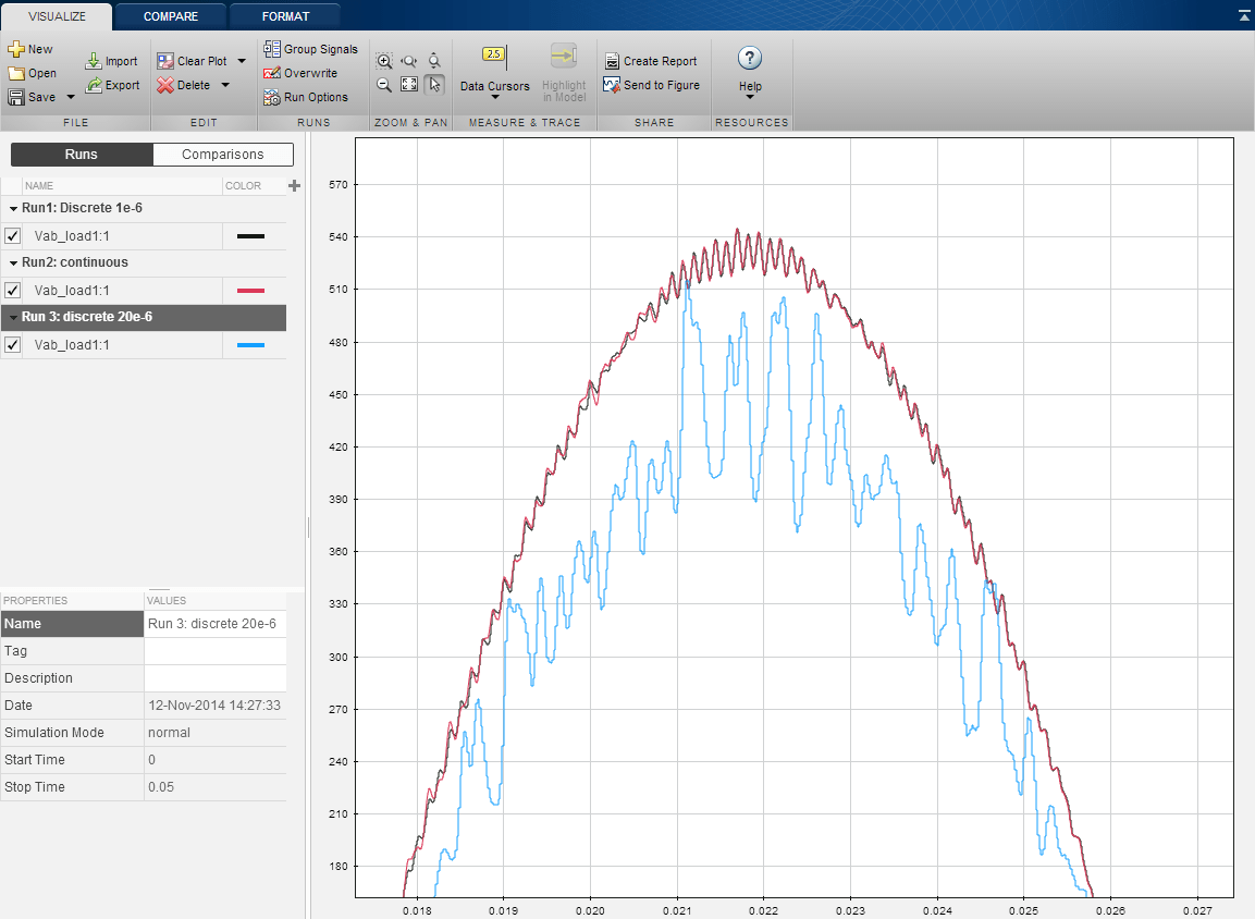 Simulating Transients Matlab Simulink And Simulation Software Introduction Electronic Circuits The 1 S Compares Reasonably Well With Continuous However Increasing Time Step To 20 Produces Appreciable Errors