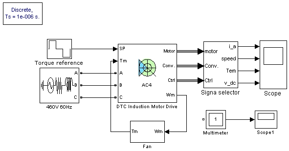 induction loop wiring diagram simulate an ac motor drive matlab amp simulink