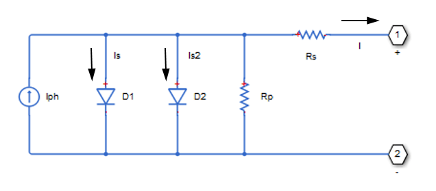 Photovoltaic solar cell - MATLAB on solar cells wired in series, solar cell circuit diagram, solar cell diode, solar cell installation, solar cell efficiency record, solar cell band diagram, solar cell battery charger, solar cells how they work, solar cell specifications, solar combiner box wiring diagram, solar schematic wiring diagram, solar pv diagrams, solar cell array, solar cell factory, solar cell design, solar light wiring diagram, solar cell dimensions, solar charge controller wiring diagram, solar cell assembly, solar cell car,