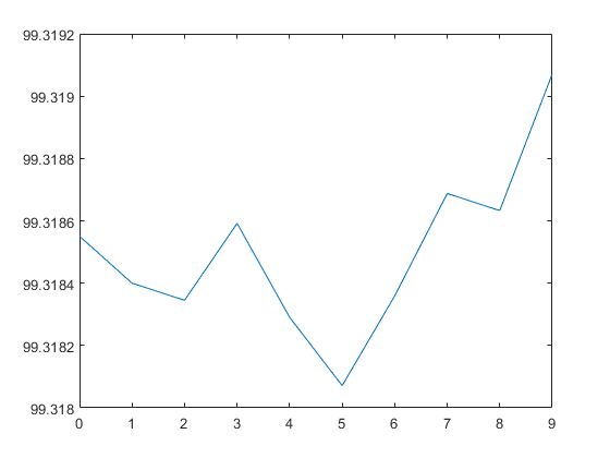 Demo_countertimer_frequency_01