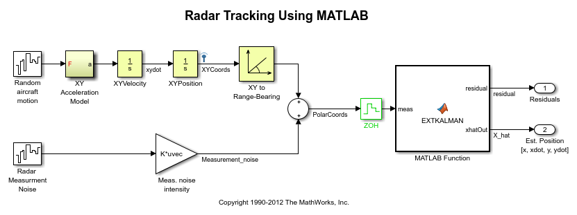 Slxml_radar_matlab_function_02