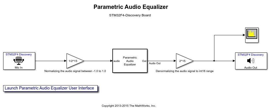 Stm32f4discovery_audio_equalizer_01