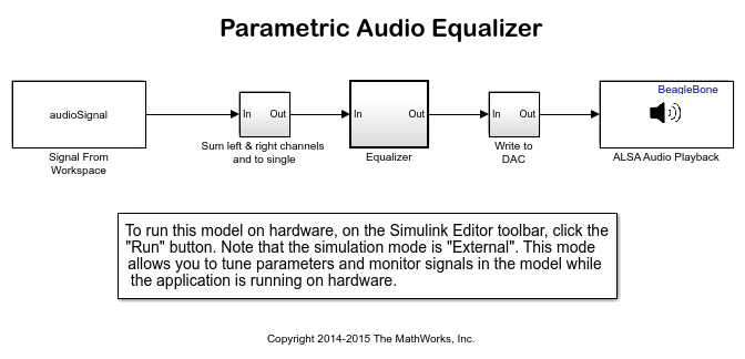 Beaglebone_audioequalizer_example_01