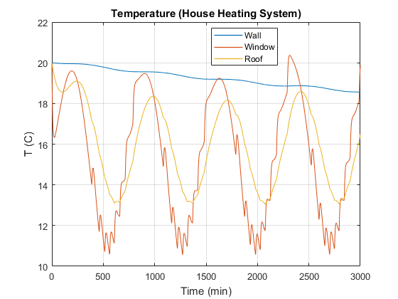 Ssc_house_heating_system_05