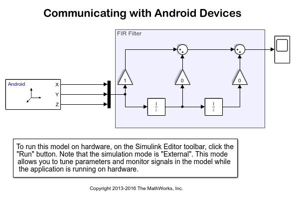 Androidcommunicationexample_01