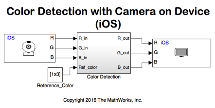 Ioscolordetection_05