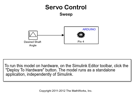Arduino_servocontrol_sweep_01