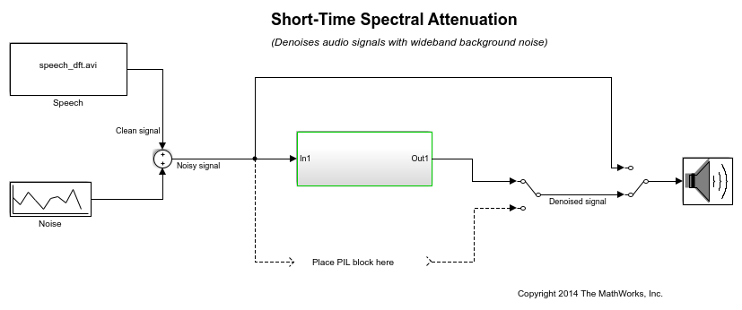 Short_time_spectral_attenuation_on_arm_cortex_a_processor_01