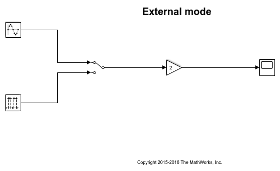 Vexarmcortex_external_mode_01