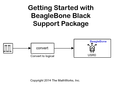 Beaglebone_gettingstarted_01