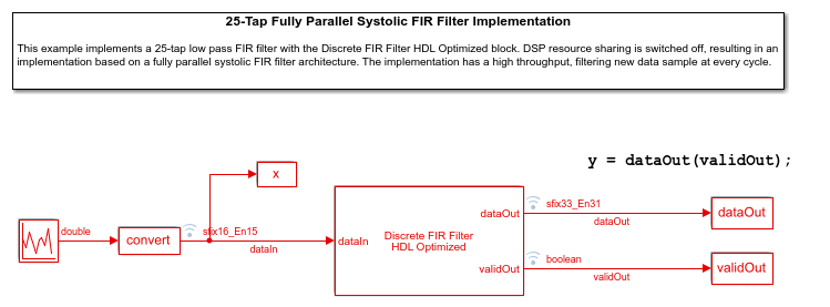 Fullyparallelsystolicfirfilterimplementationexample_01